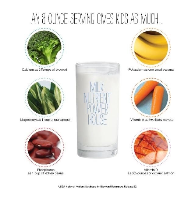 Milk-Tasty-Nutrition-FINAL