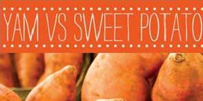Yam vs Sweet Potato